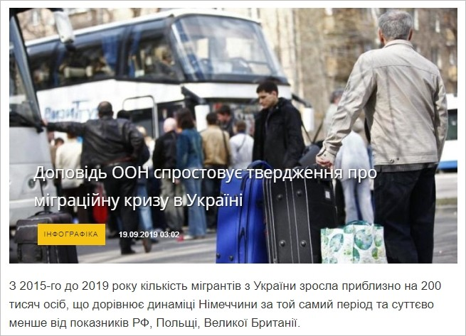 Кількість мігрантів з України