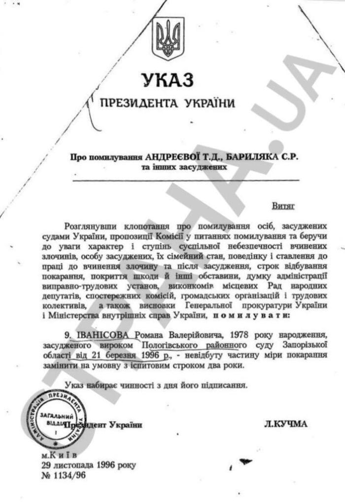 Указ Леоніда Кучми