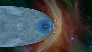 Voyager 2 покинув Сонячну систему