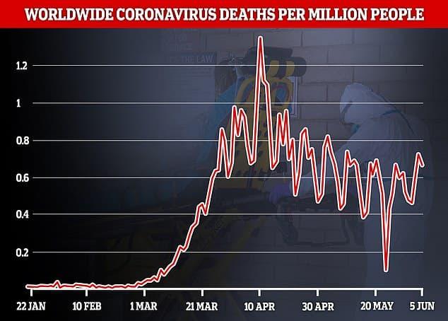 Коронавірус слабшає? Медики і ВООЗ сперечаються про COVID-19