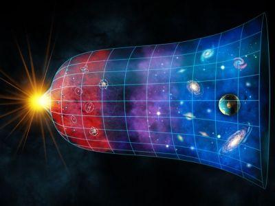 Теорія квантової гравітації: Що, коли наш Всесвіт ніколи  не мав початку