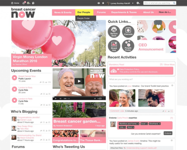 breast cancer now homepage remote workers
