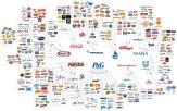 The Ten Major Food Companies