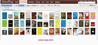 Sunday Salon: Books of the Year, 2013