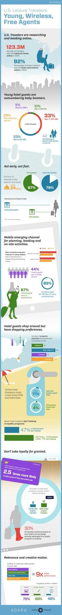 infographic-us-leisure-trends-2013-1