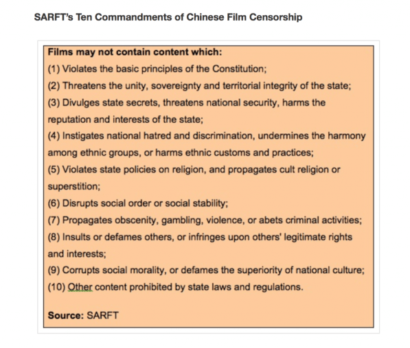 SARFT's Ten Commandments of Chinese Film Censorship