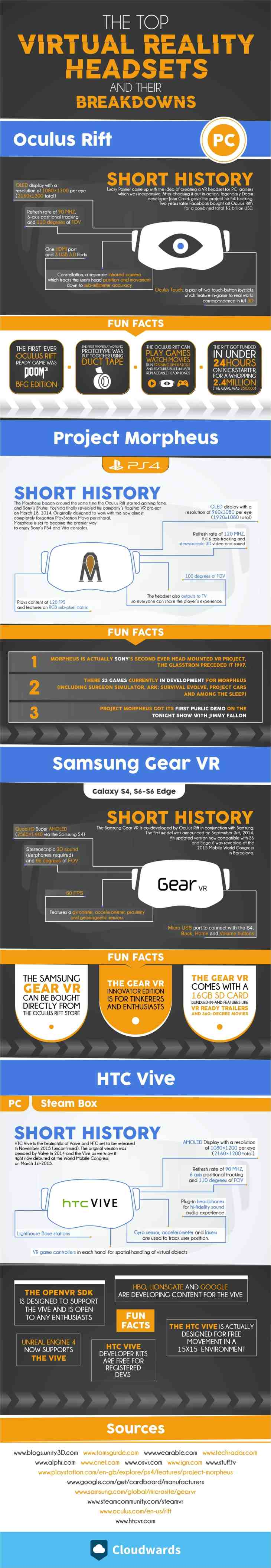Virtual Reality headsets VR headsets