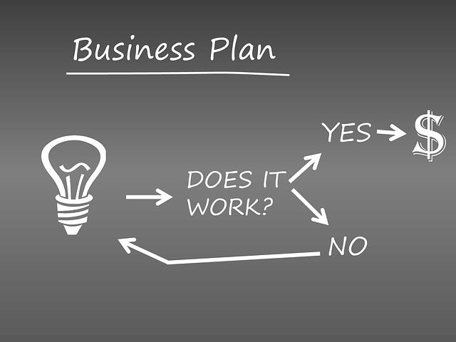 ビジネスの勉強