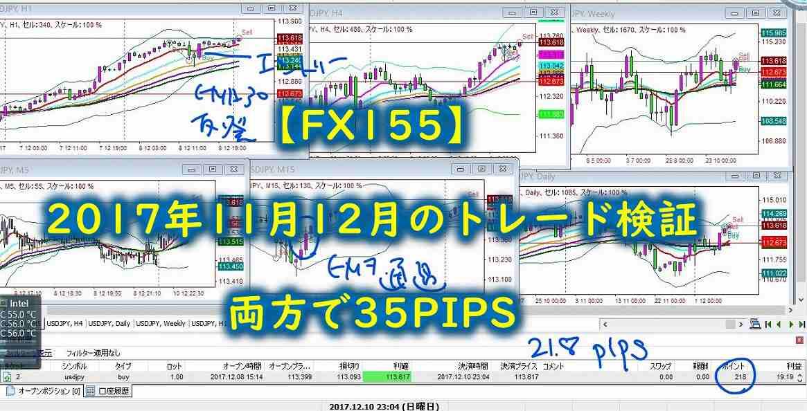 【FX155】2017年11月12月のトレード検証|両方で35PIPS