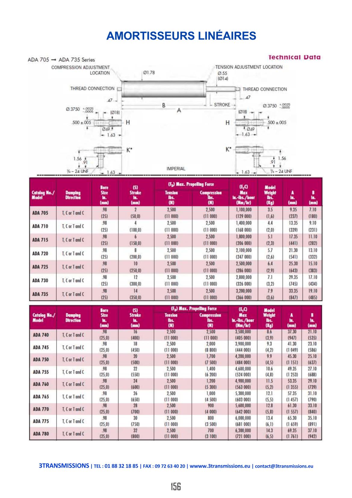 Page151 : Amortisseur hydraulique