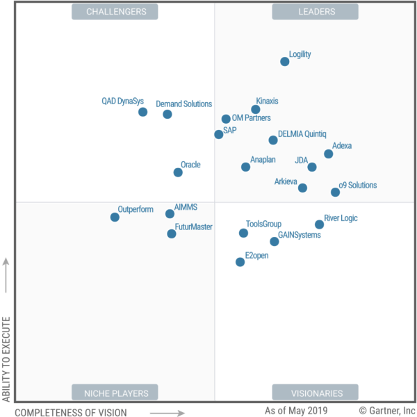 Discover Why Arkieva is Named As a Leader in The 2019 ...