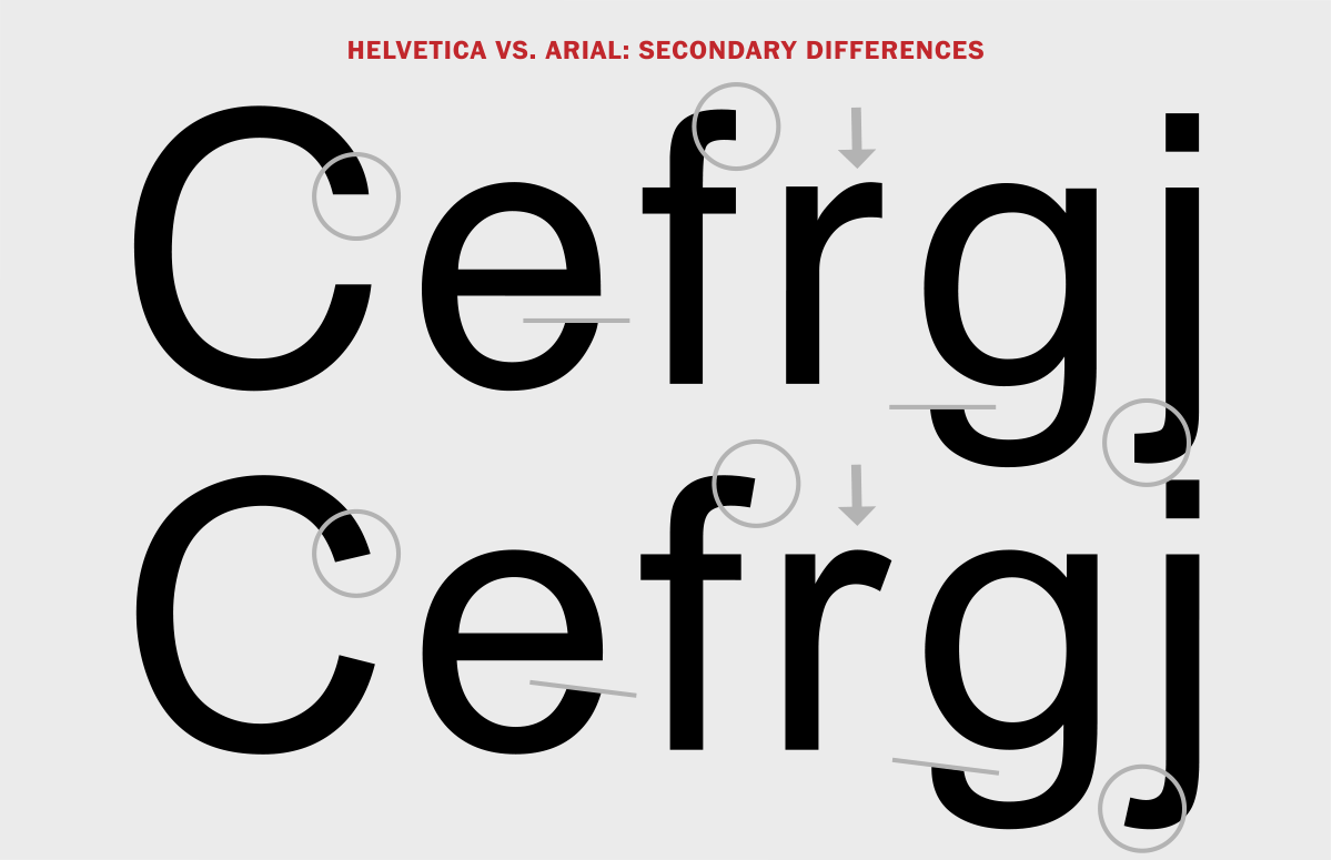 Helvetica Vs Arial Do You Know The Difference
