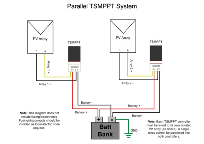 install tip connect solar controllers in parallel to meet