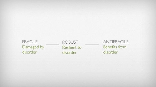 Antifragile triad