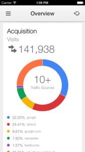 Google Analytics för iPhone app