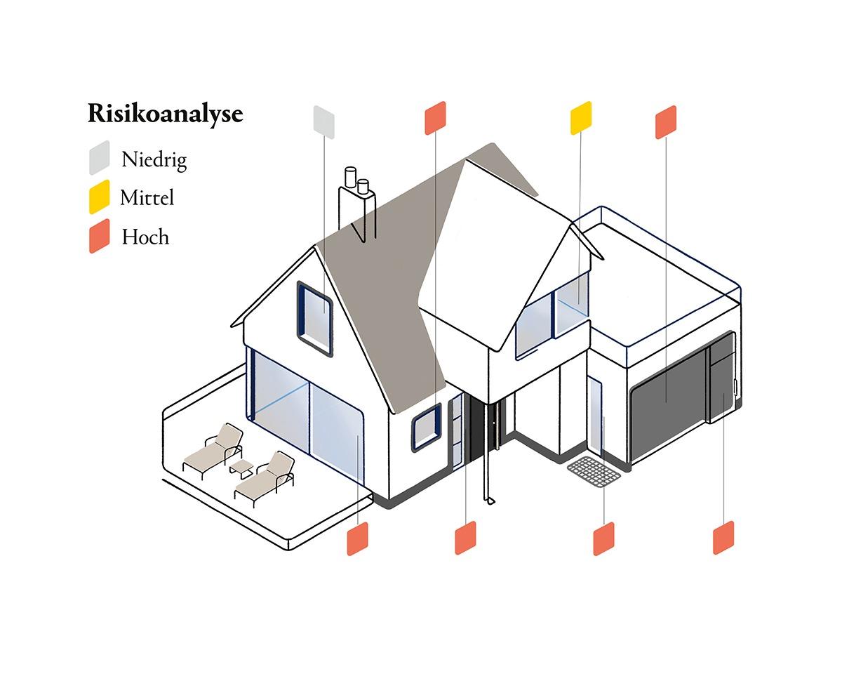 Illustration eines Einfamilienhauses mit Risikoanalyse für Fenster und Türen.