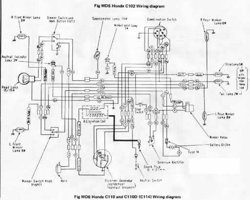 Awesome Honda Z50 K1 Wiring Diagram Photos Best Image Wire