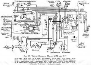 Wiring Diagram Honda Atc200es Big Red  ImageResizerToolCom
