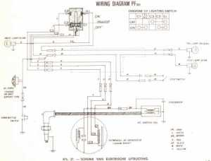Honda PF50 Amigo Wiring Schematic  4Stroke  All the