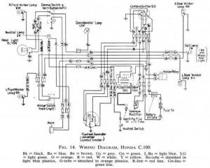 Wiring Schematic  4Stroke  All the data for your