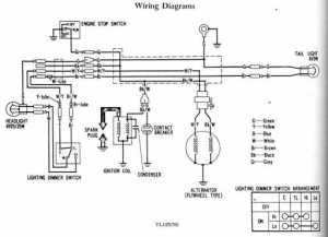Honda TL125 Wiring Schematic  4Stroke  All the data