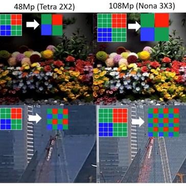 Samsung details new 65/14nm stacked sensor design for improving power efficiency, density of mobile image sensors: Digital Photography Review