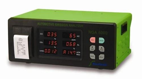 industrial exhaust gas analyzer