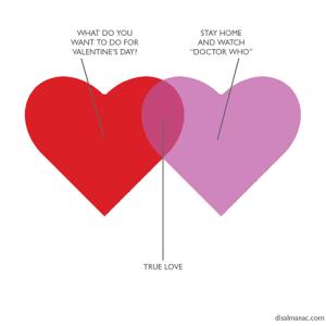Disalmanac | True love: a Venn diagram
