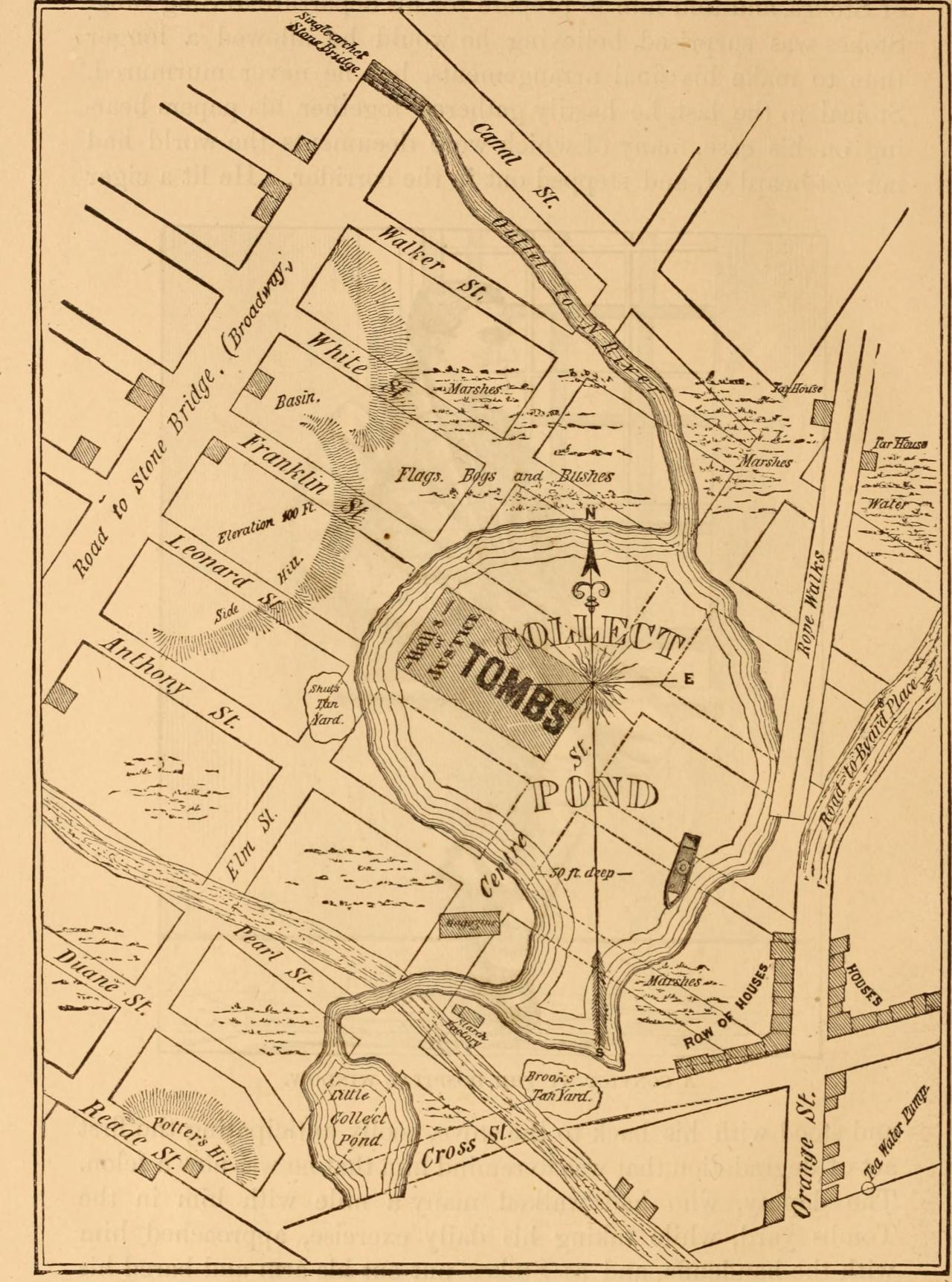 Map Of Collect Pond Giving The Present Site Of The Tombs As Drawn By John Canter The Counterfeiter 1874