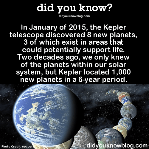 did-you-kno:In January of 2015, the Kepler telescope ...