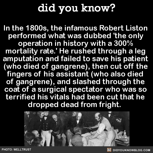 In the 1800s, the infamous Robert Liston  performed what was dubbed 'the only  operation in history with a 300%  mortality rate.' He rushed through a leg  amputation and failed to save his patient  (who died of gangrene), then cut off the  fingers of his assistant (who also died  of gangrene), and slashed through the  coat of a surgical spectator who was so  terrified his vitals had been cut that he  dropped dead from fright.    Source