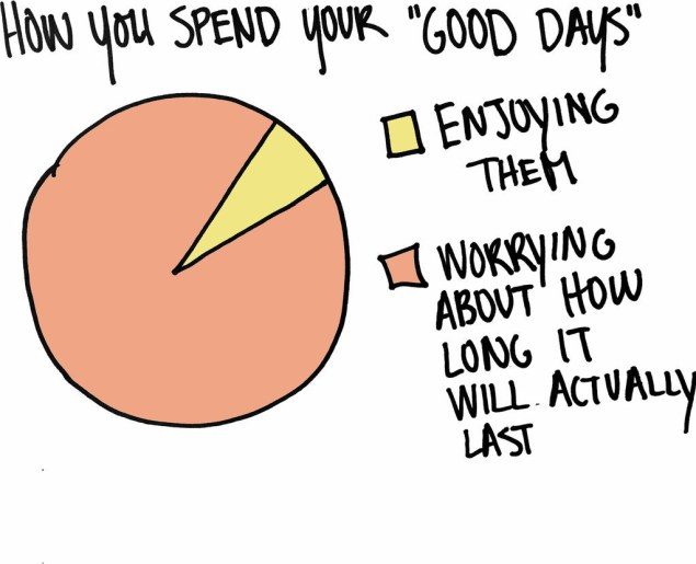 You can still have good days even when living with depression