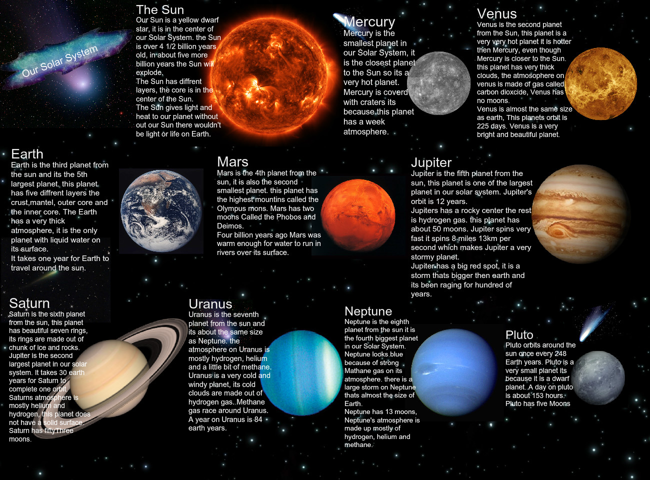 Solar System Astronomy Eng Planet Planets Science