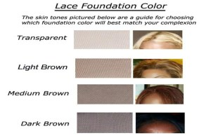 lace-color-chart
