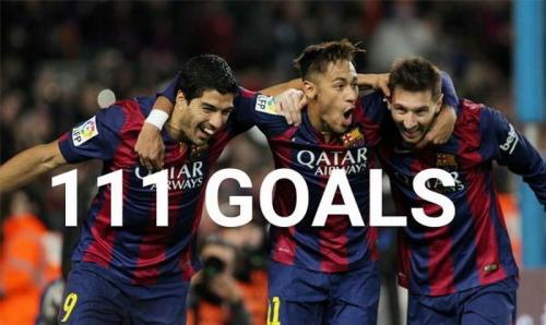 Primero. Temporada CLASE EstadísticasObjetivos de la temporada:Barça: 162Real Madrid: 147Bayern de Múnich: 117Messi, Suárez y Neymar: 111