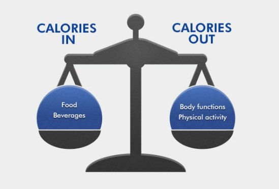 calo tiêu thụ