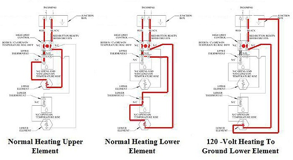 120 Volt Water Heater Wiring Diagram - Wiring Diagram SchemasWiring Diagram Schemas