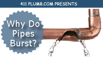 Why Do Pipes Burst?