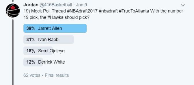 mock poll19