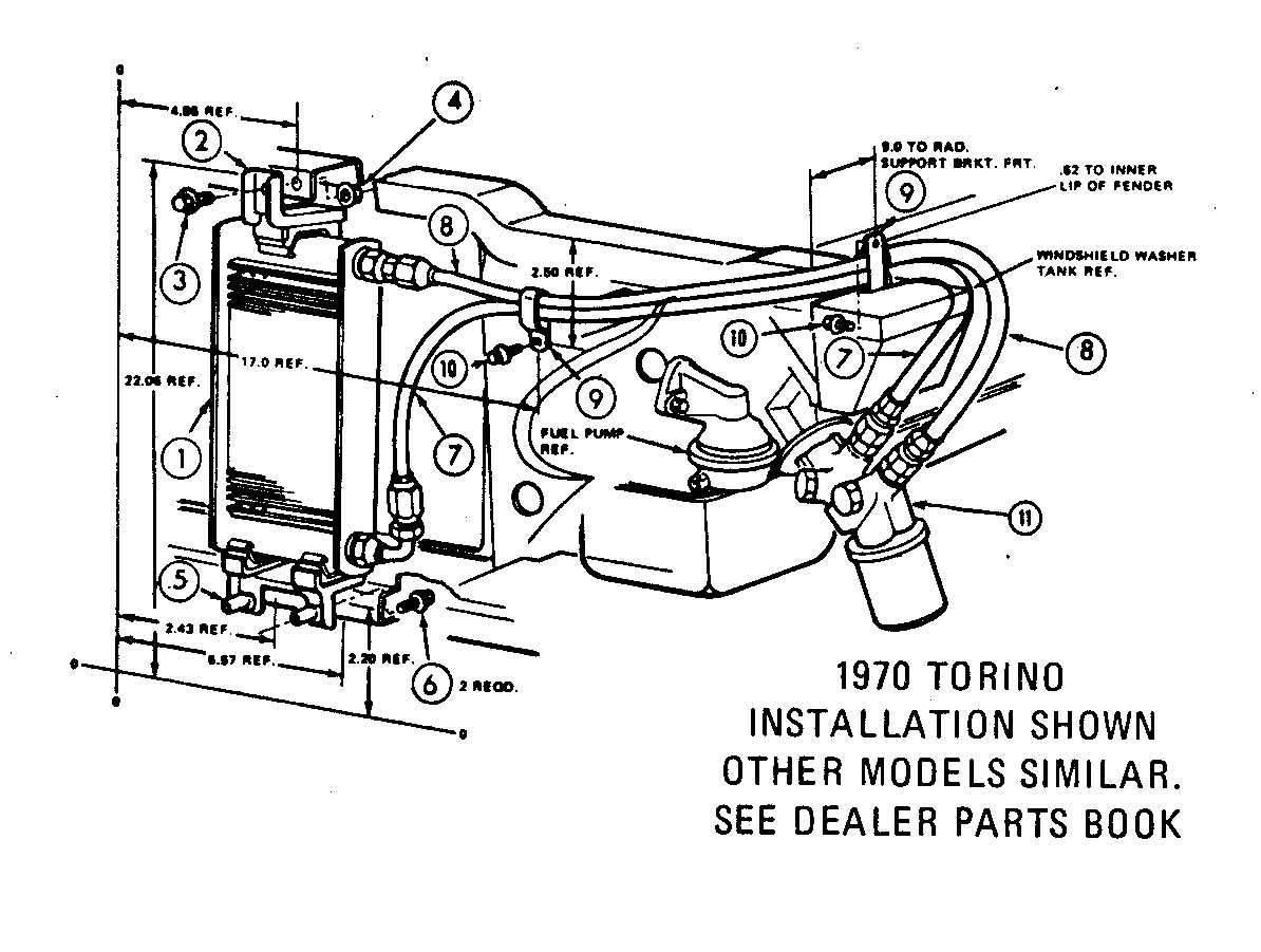 Harley Evolution Engine Oil Pump Location