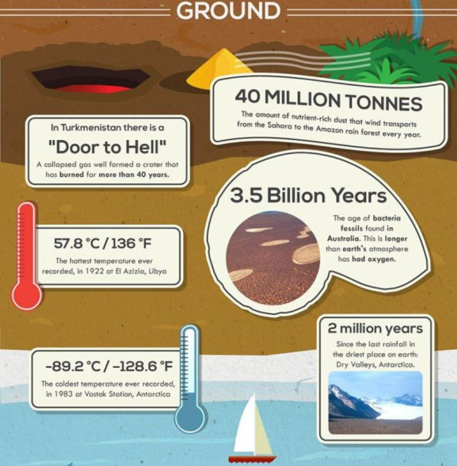 50-facts-about-earth-10
