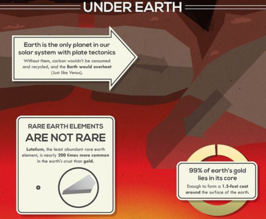 50-facts-about-earth-8