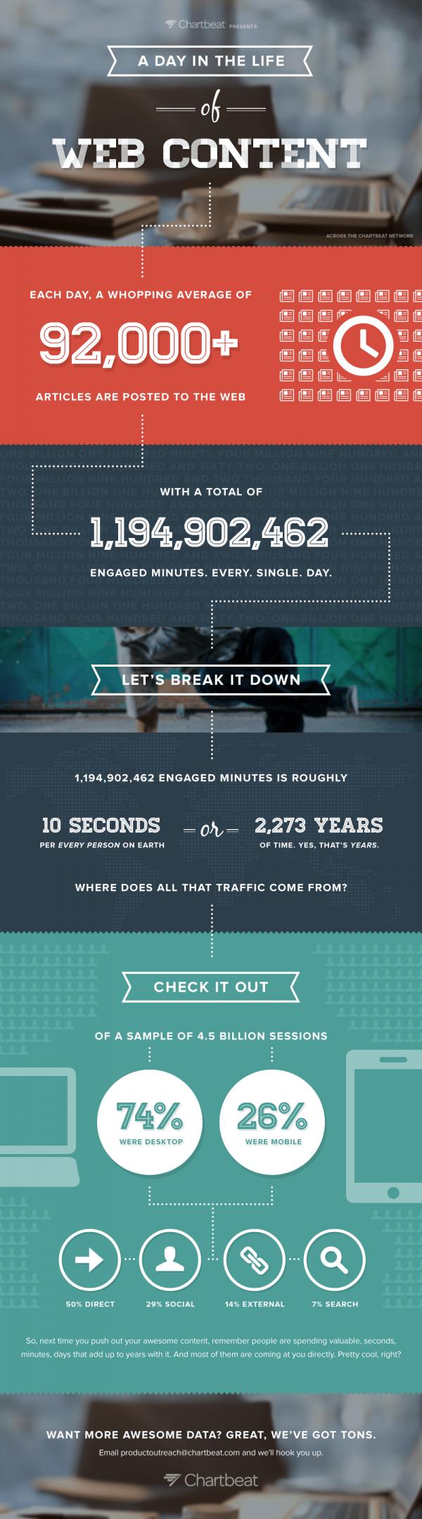 mockup-infographic-v4
