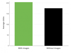 buffer-tweets-images-clicks