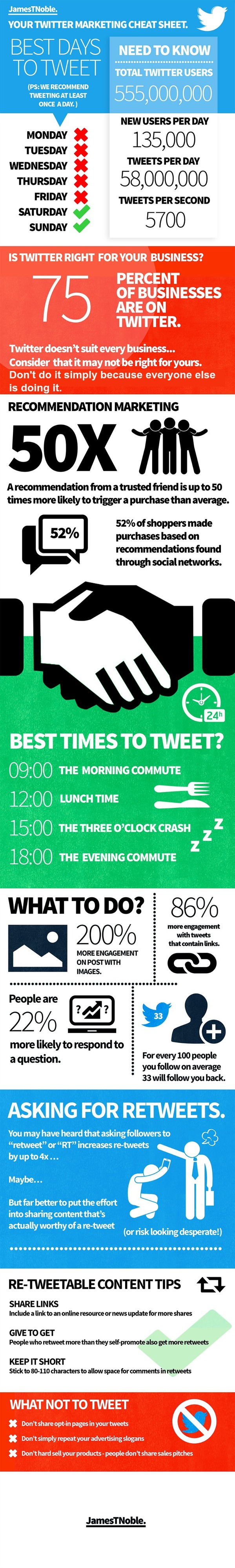Twitter-Infographic-JTNoble-thumb-600x3981-20527