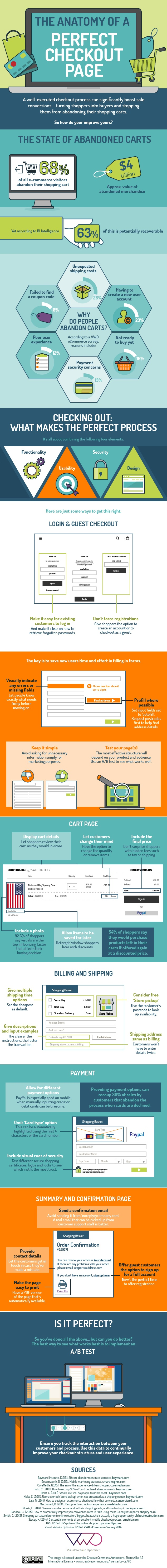 The-anatomy-of-a-perfect-checkout-page-infographic