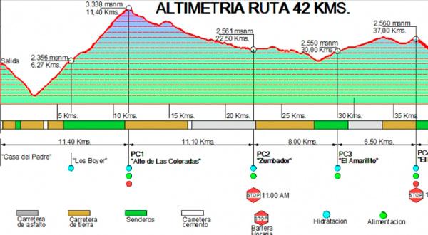En el caso de la prueba de 42 kilómetros los participantes enfrentarán un desnivel acumulado de casi 5.000 metros/Cortesía