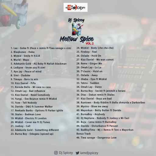 Dj Mix: Dj Spicey - Mellow Spice  (The mix vol. 2)