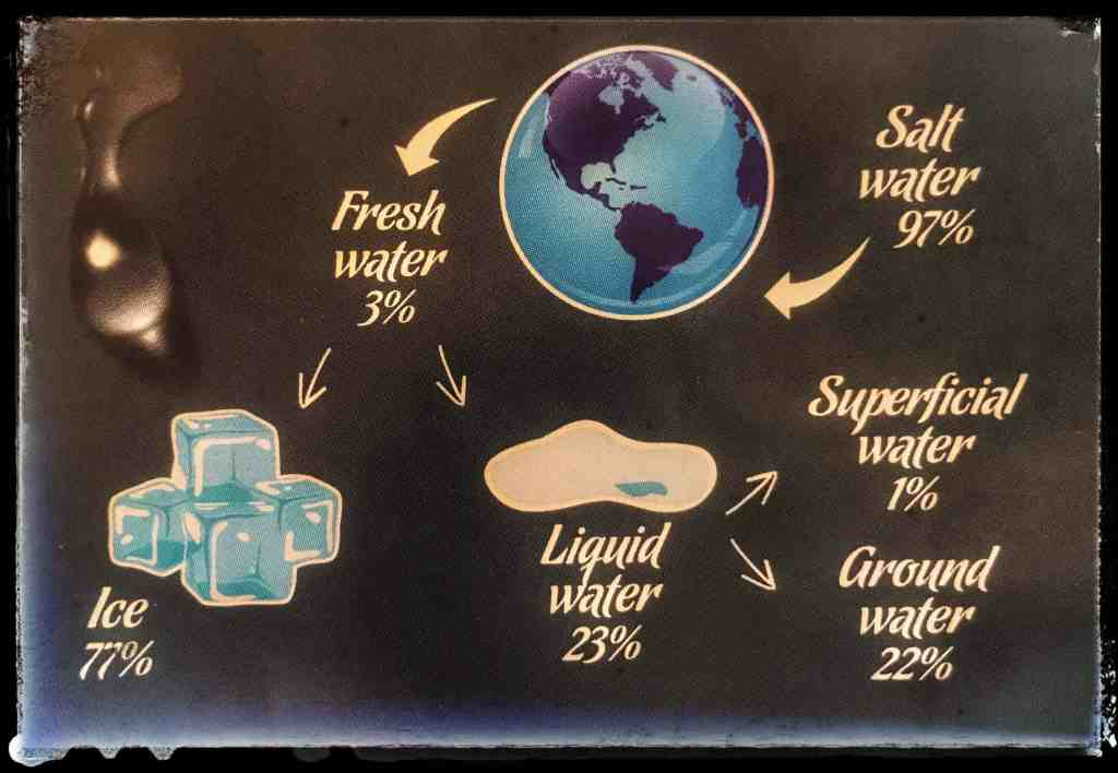Fresh water illustration in the ice caps of the world