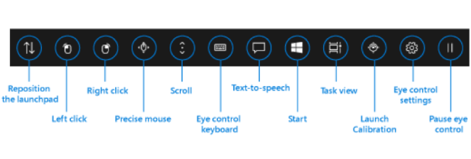 Showing the Eye Control control bar, with buttons for scrolling, keyboard, Start, and more.